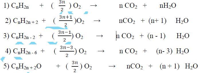 bai tap can bang phuong trinh hoa hoc lop 8 co dap an - Bài tập cân bằng phương trình hóa học Lớp 8 có đáp án