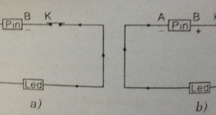 Giải Lý lớp 7 Bài 22: Tác dụng nhiệt và tác dụng phát sáng của dòng điện
