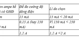 Giải Lý lớp 7 Bài 24: Cường độ dòng điện
