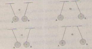 Giải Lý lớp 7 Bài 30: Tổng kết chương III: Điện học