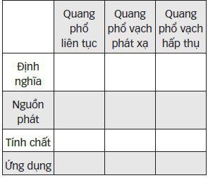mot so phuong phap he thong hoa kien thuc mon ly 2 - Một số phương pháp hệ thống hóa kiến thức môn Lý